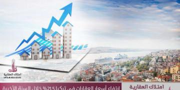 ارتفاع أسعار العقارات في تركيا بنسبة 21.5%