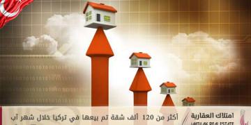 أكثر من 120 ألف شقة تم بيعها في تركيا خلال شهر آب