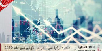 اقتصاد تركيا في المراتب الأولى في عام 2030