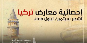 معارض تركيا لشهر سبتمبر/ أيلول 2018