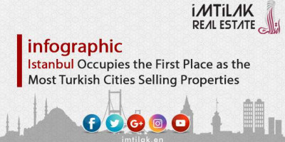 Istanbul Occupies the First Place as the Most Turkish Cities Selling Properties