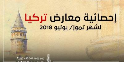 معارض تركيا لشهر تموز/ يوليو 2018