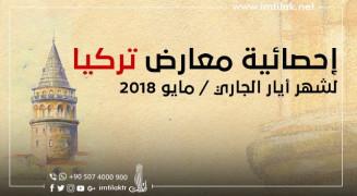 معارض تركيا لشهر أيار/ مايو 2018