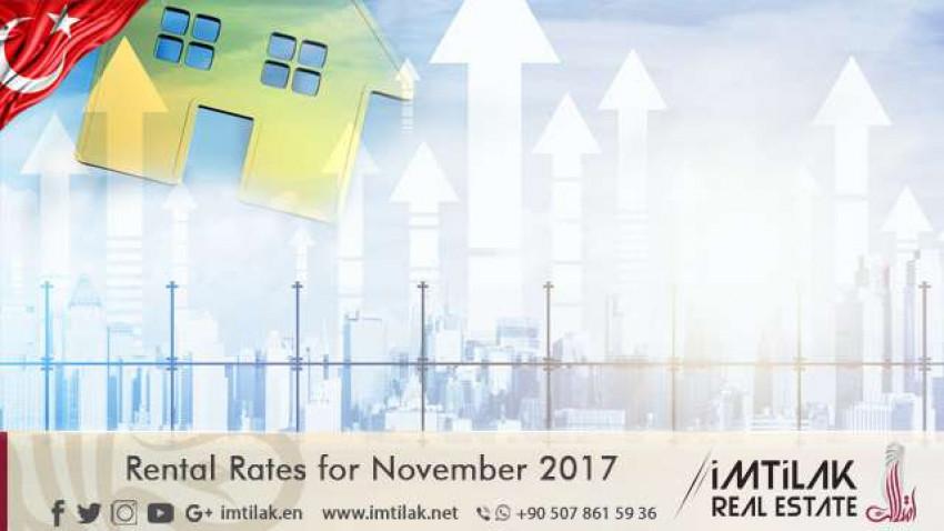 Rental Rates for November 2017