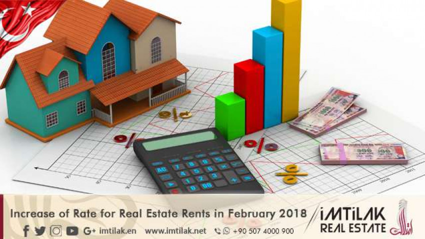 Increase of Rate for Real Estate Rents in February
