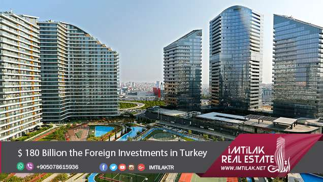 $ 180 Billion the Foreign Investments in Turkey