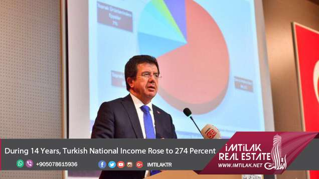 During 14 Years, Turkish National Income Rose to 274 Percent