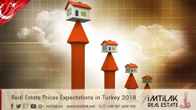 Real Estate Prices Expectations in Turkey 2018
