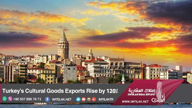 Turkey's Cultural Goods Exports Rise by 120% || Imtilak Real Estate