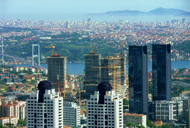 Real Estate Turkey