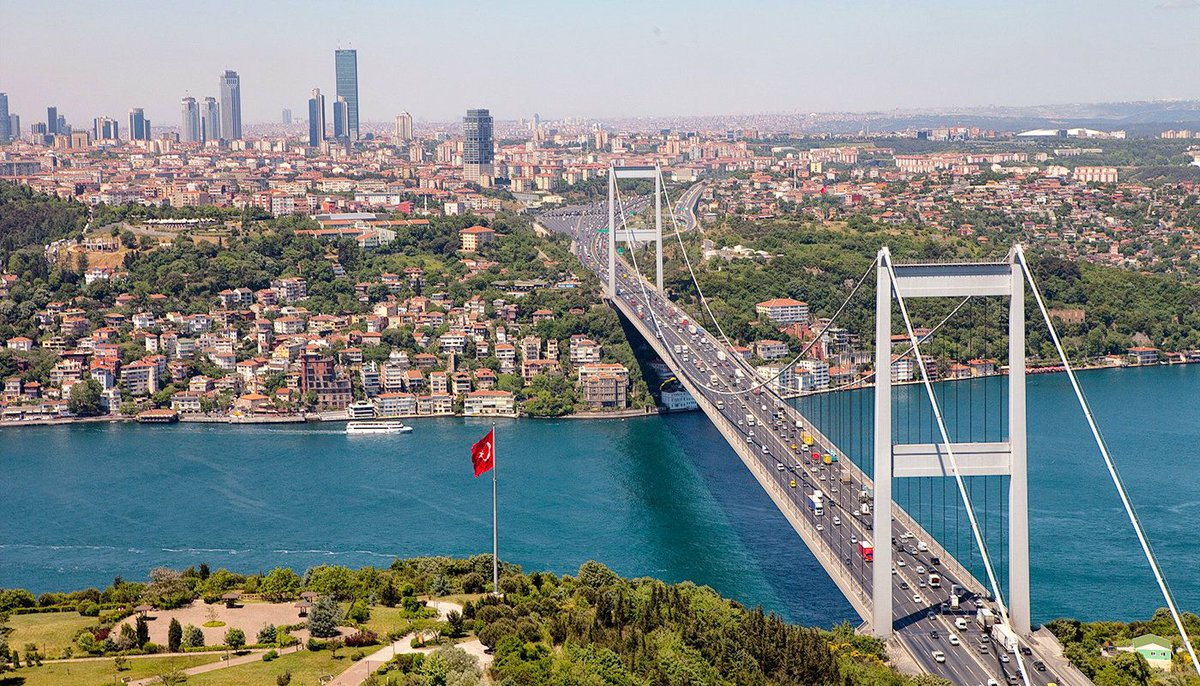 Real estate market in Turkey
