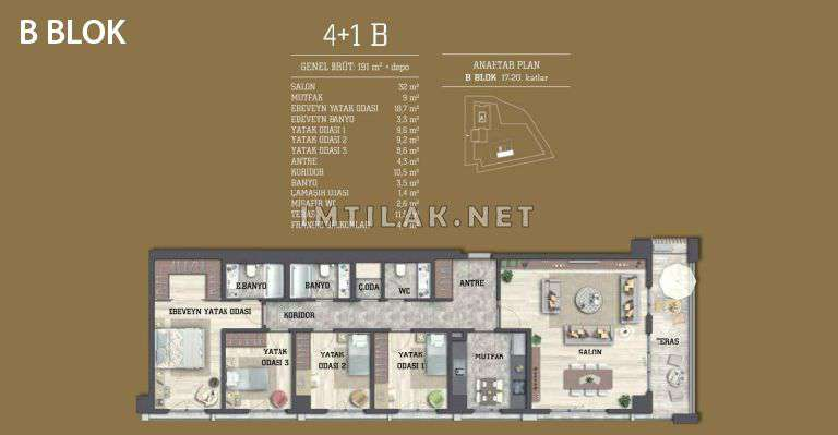 Real Estate Investment In Turkey - Guneshle Residence Project